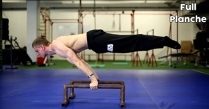 Full Planche position - street workout